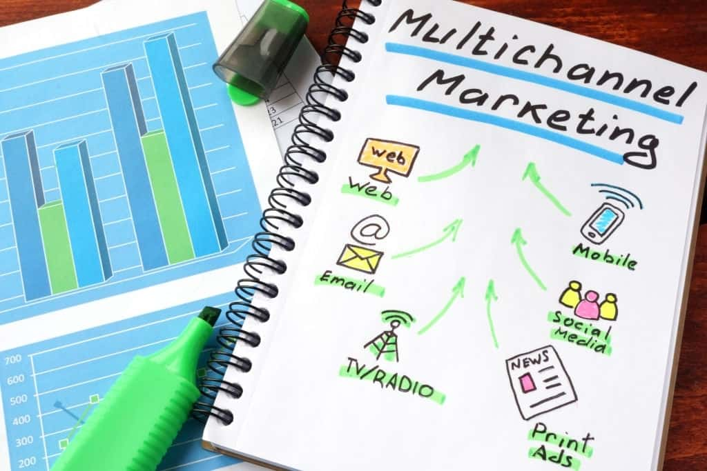 canales marketing